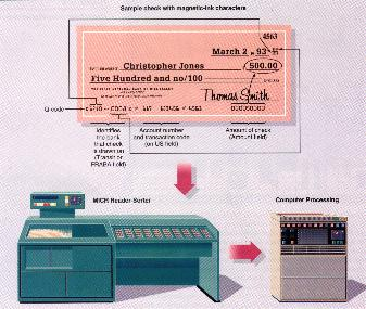 The Transit Field Is Preprinted On Check It Includes Bank Number Which An Aid In Routing Through Federal Reserve System